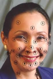 нос губы и характер человека