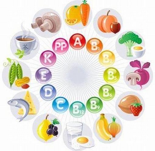 Калорийность продуктов и режим для похудения