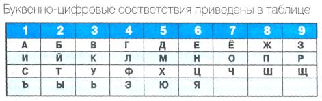 АстронумерологическийпрогнознаАВГУСТ2019