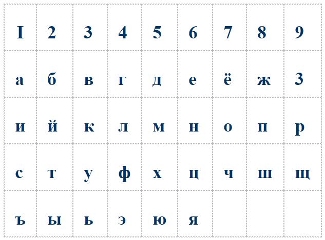 Нумерологический гороскоп на март 2020 года - 9 цифр!