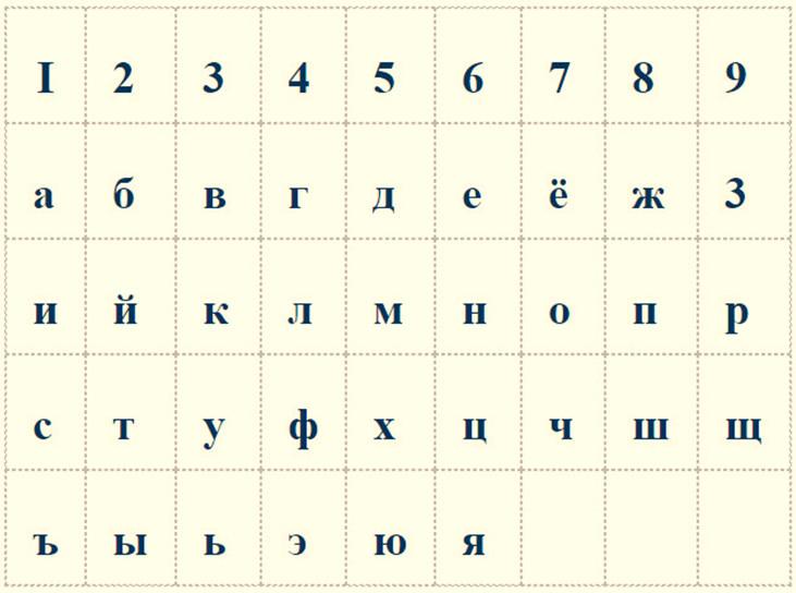 Нумерологический гороскоп на май 2020 года